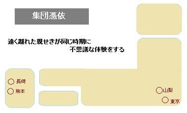 Hyoui123
