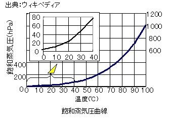 Kisyoo001