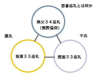 Hyakuban223