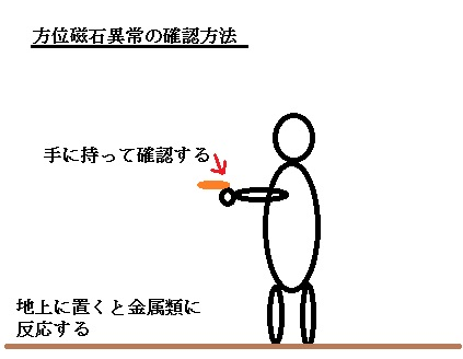 Test013