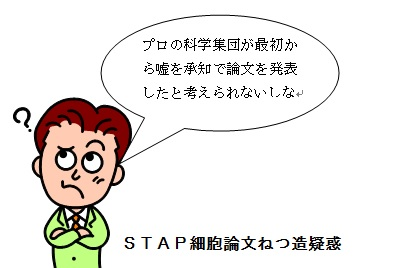 Stap021